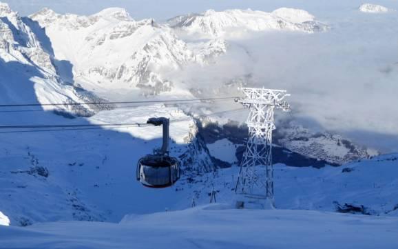Ski resorts Obwalden skiing in the Canton of Obwalden